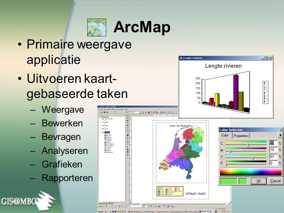 ArcMap Primaire weergave applicatie Uitvoeren kaart- gebaseerde taken –Weergave –Bewerken –Bevragen –Analyseren –Grafieken –Rapporteren