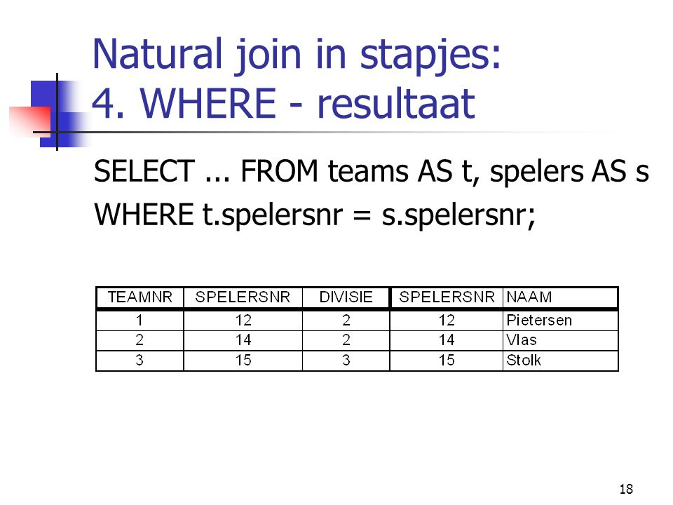 18 Natural join in stapjes: 4. WHERE - resultaat SELECT... FROM teams AS t, spelers AS s WHERE t.spelersnr = s.spelersnr;