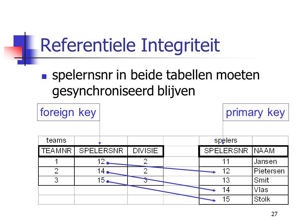 27 Referentiele Integriteit spelernsnr in beide tabellen moeten gesynchroniseerd blijven primary keyforeign key