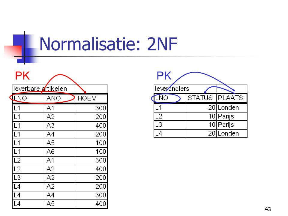 43 Normalisatie: 2NF PK