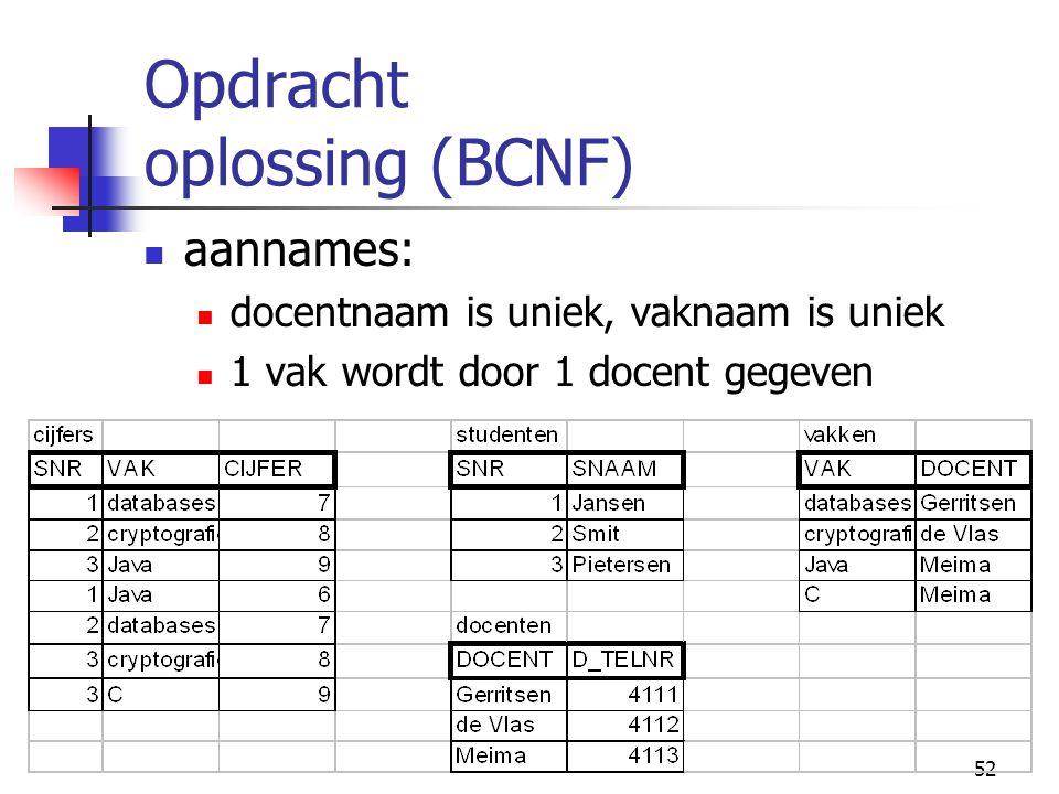 52 Opdracht oplossing (BCNF) aannames: docentnaam is uniek, vaknaam is uniek 1 vak wordt door 1 docent gegeven