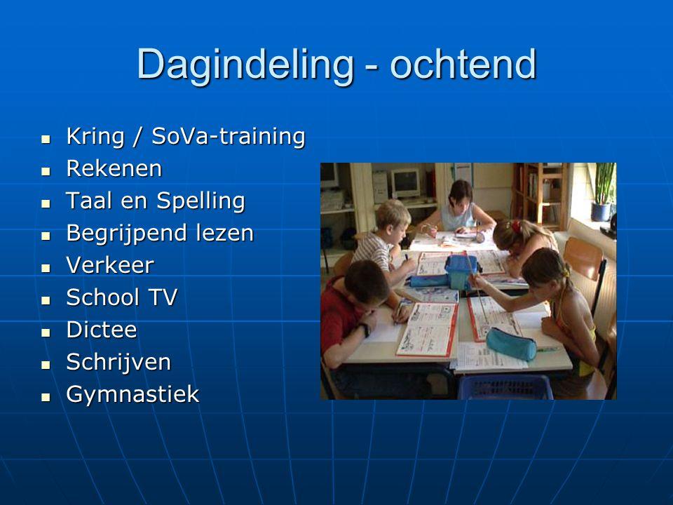 Dagindeling - ochtend Kring / SoVa-training Kring / SoVa-training Rekenen Rekenen Taal en Spelling Taal en Spelling Begrijpend lezen Begrijpend lezen