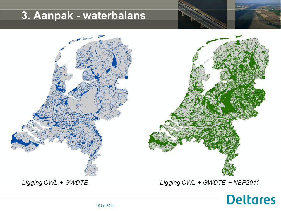 15 juli 2014 3. Aanpak - waterbalans Ligging OWL + GWDTE + NBP2011Ligging OWL + GWDTE