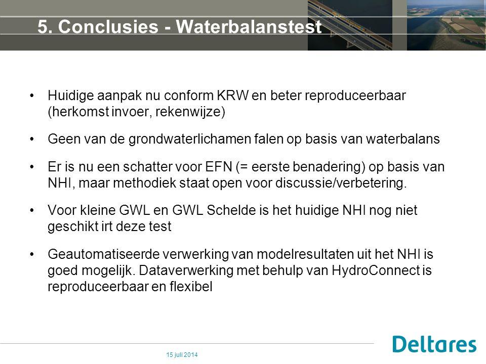5. Conclusies - Waterbalanstest Huidige aanpak nu conform KRW en beter reproduceerbaar (herkomst invoer, rekenwijze) Geen van de grondwaterlichamen fa