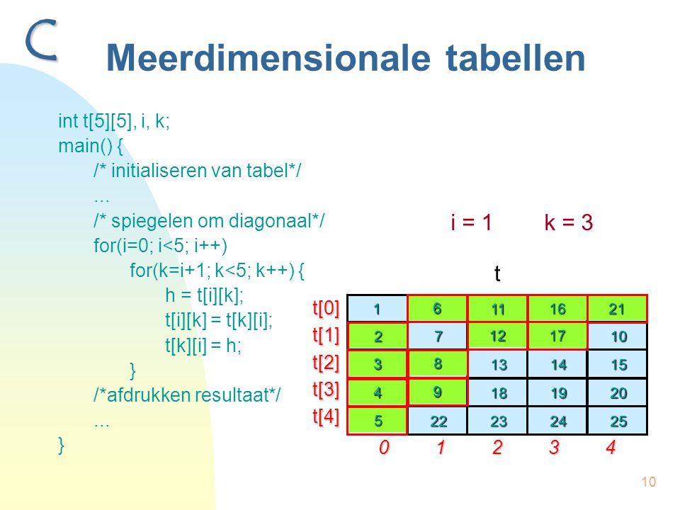 10 Meerdimensionale tabellen int t[5][5], i, k; main() { /* initialiseren van tabel*/... /* spiegelen om diagonaal*/ for(i=0; i<5; i++) for(k=i+1; k<5