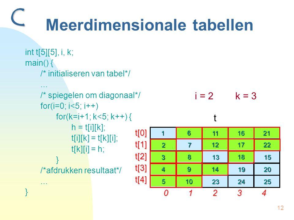 12 Meerdimensionale tabellen int t[5][5], i, k; main() { /* initialiseren van tabel*/... /* spiegelen om diagonaal*/ for(i=0; i<5; i++) for(k=i+1; k<5