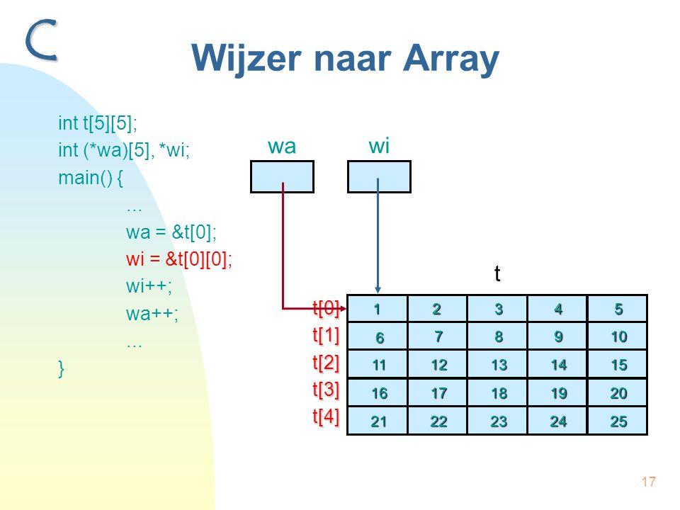 17 Wijzer naar Array int t[5][5]; int (*wa)[5], *wi; main() {... wa = &t[0]; wi = &t[0][0]; wi++; wa++;... } C wa t2 7 12 12 17 17 22 22 3 8 13 13 18