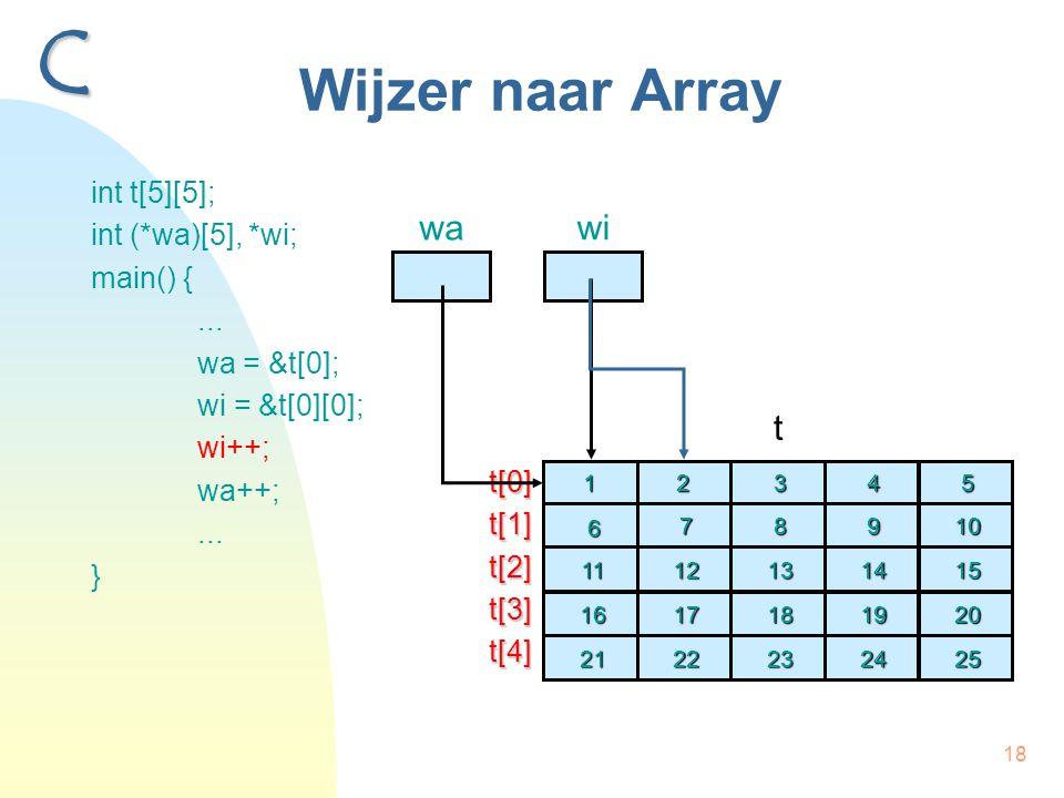 18 Wijzer naar Array int t[5][5]; int (*wa)[5], *wi; main() {... wa = &t[0]; wi = &t[0][0]; wi++; wa++;... } C wa t2 7 12 12 17 17 22 22 3 8 13 13 18