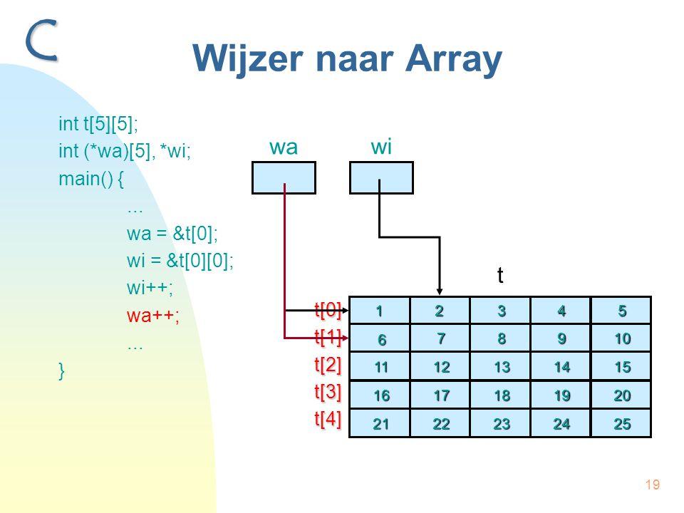 19 Wijzer naar Array int t[5][5]; int (*wa)[5], *wi; main() {... wa = &t[0]; wi = &t[0][0]; wi++; wa++;... } C wa t2 7 12 12 17 17 22 22 3 8 13 13 18