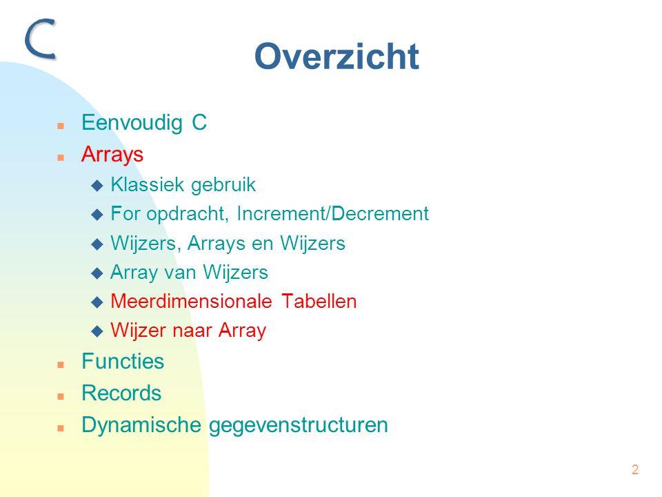 2 Overzicht Eenvoudig C Arrays  Klassiek gebruik  For opdracht, Increment/Decrement  Wijzers, Arrays en Wijzers  Array van Wijzers  Meerdimensionale Tabellen  Wijzer naar Array Functies Records Dynamische gegevenstructuren C