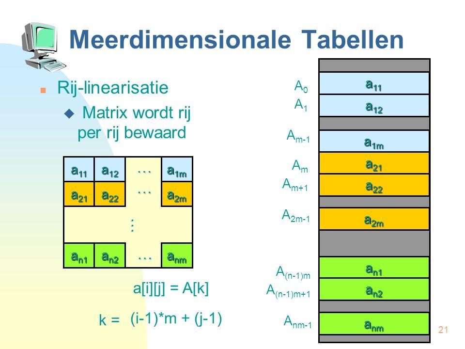 21 Meerdimensionale Tabellen Rij-linearisatie  Matrix wordt rij per rij bewaard a 11 a 12 a 1m a 21 a 22 a 2m a n1 a n2 a nm A 0 A 1 A m-1 A m A m+1 A 2m-1 A (n-1)m A (n-1)m+1 A nm-1 a[i][j] = A[k] k = (i-1)*m + (j-1) a 11 a 12 a 1m a 21 a 22 a 2m a n1 a n2 a nm …… … …