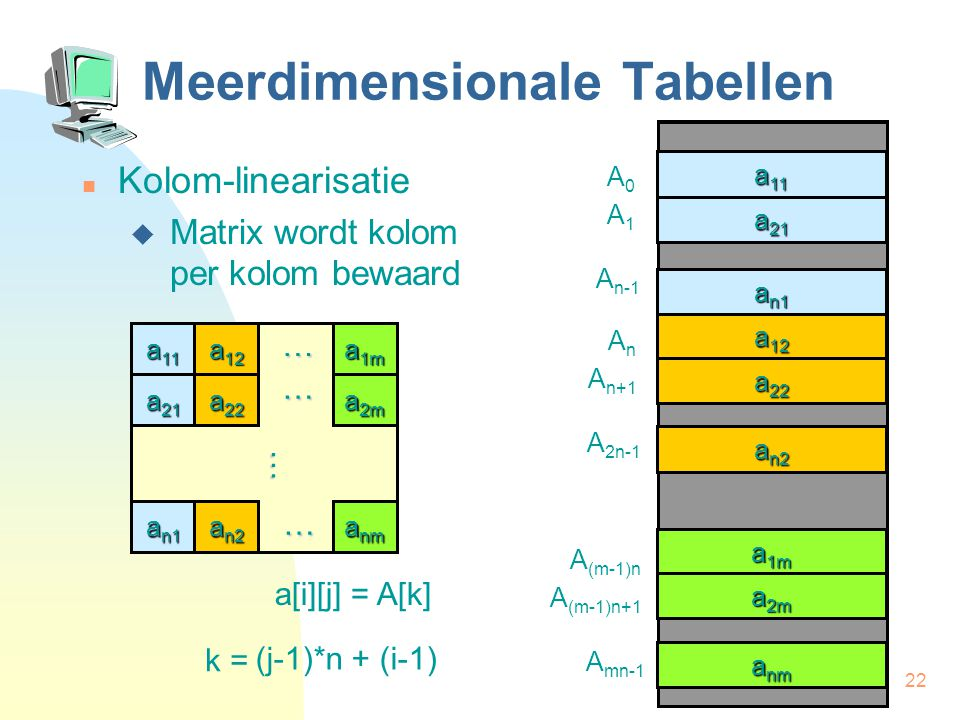 22 Meerdimensionale Tabellen Kolom-linearisatie  Matrix wordt kolom per kolom bewaard a 11 a 21 a n1 a 12 a 22 a n2 a 1m a 2m a nm A 0 A 1 A n-1 A n A n+1 A 2n-1 A (m-1)n A (m-1)n+1 A mn-1 a[i][j] = A[k] k = a 11 a 12 a 1m a 21 a 22 a 2m a n1 a n2 a nm …… … … (j-1)*n + (i-1)