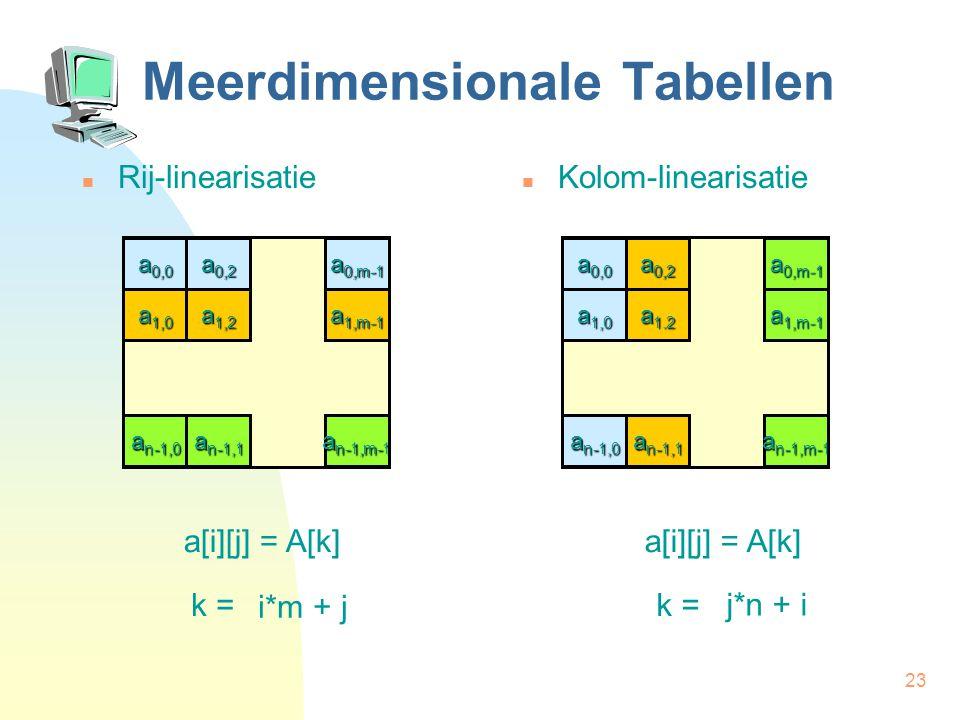 23 Meerdimensionale Tabellen Rij-linearisatie Kolom-linearisatie a[i][j] = A[k] k = a 0,0 a 0,2 a 0,m-1 a 1,0 a 1,2 a 1,m-1 a n-1,0 a n-1,1 a n-1,m-1 a 0,0 a 0,2 a 0,m-1 a 1,0 a 1.2 a 1,m-1 a n-1,0 a n-1,1 a n-1,m-1 a[i][j] = A[k] k = i*m + j j*n + i