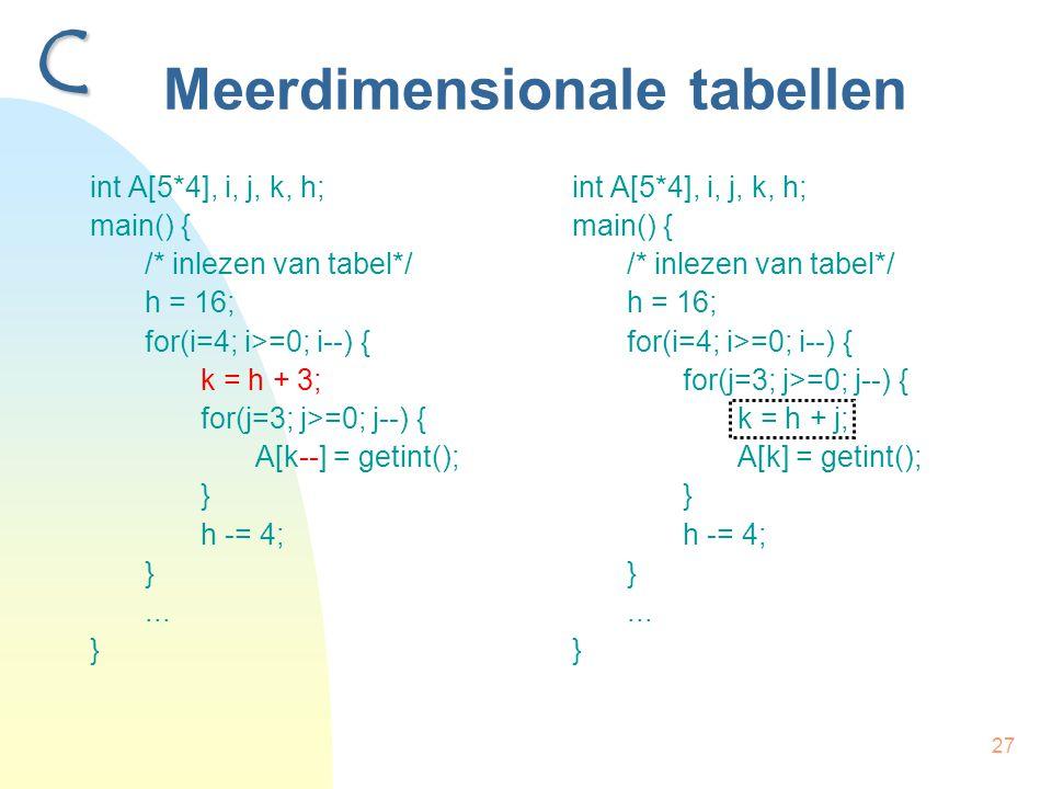 27 Meerdimensionale tabellen int A[5*4], i, j, k, h; main() { /* inlezen van tabel*/ h = 16; for(i=4; i>=0; i--) { k = h + 3; for(j=3; j>=0; j--) { A[k--] = getint(); } h -= 4; }...