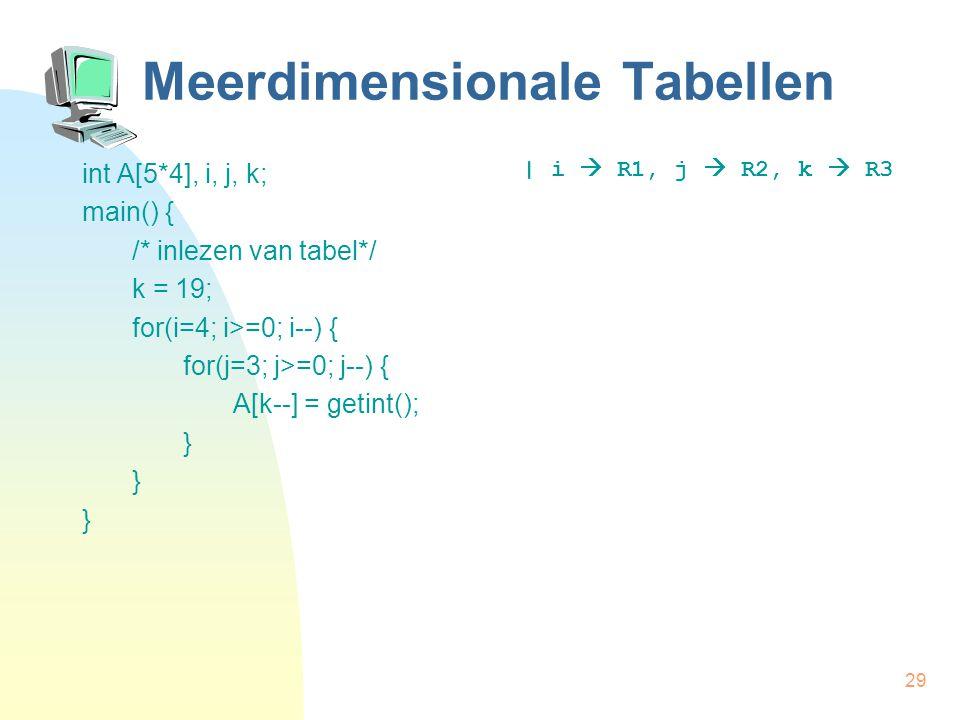 29 Meerdimensionale Tabellen int A[5*4], i, j, k; main() { /* inlezen van tabel*/ k = 19; for(i=4; i>=0; i--) { for(j=3; j>=0; j--) { A[k--] = getint(); } | i  R1, j  R2, k  R3