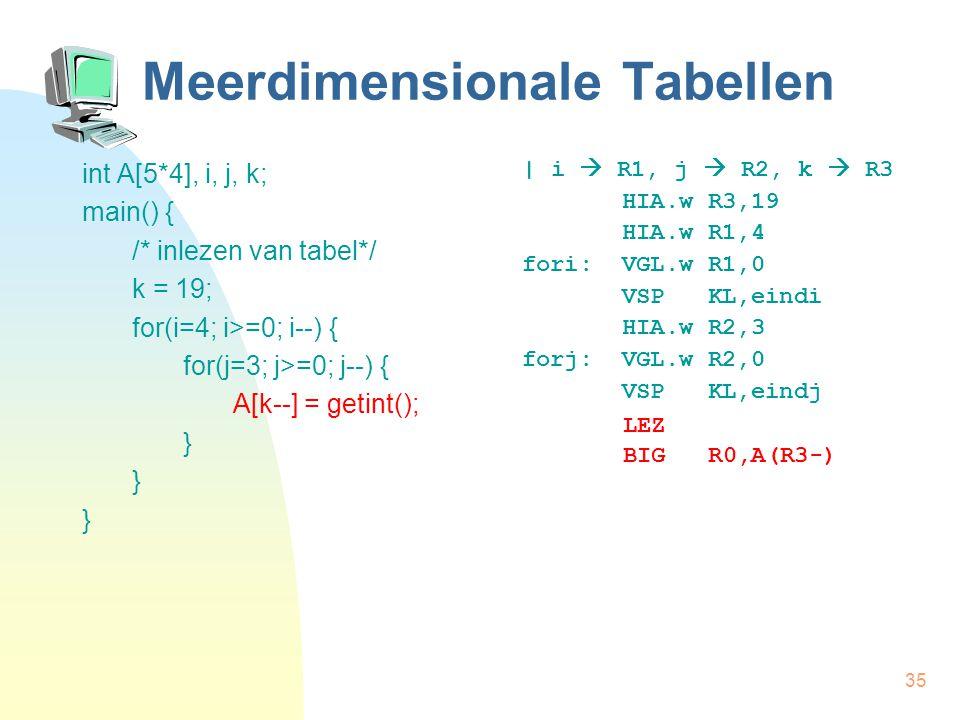 35 Meerdimensionale Tabellen int A[5*4], i, j, k; main() { /* inlezen van tabel*/ k = 19; for(i=4; i>=0; i--) { for(j=3; j>=0; j--) { A[k--] = getint(