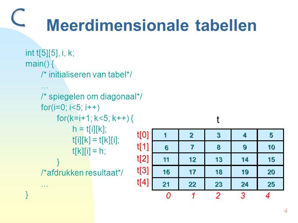 4 Meerdimensionale tabellen int t[5][5], i, k; main() { /* initialiseren van tabel*/... /* spiegelen om diagonaal*/ for(i=0; i<5; i++) for(k=i+1; k<5;