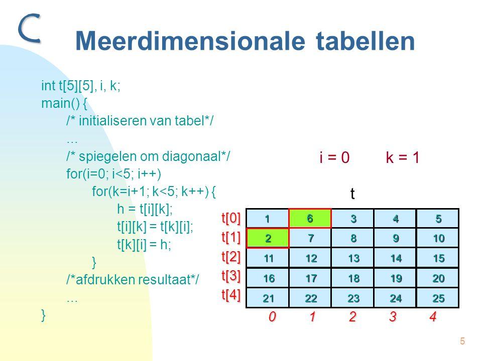 5 Meerdimensionale tabellen int t[5][5], i, k; main() { /* initialiseren van tabel*/... /* spiegelen om diagonaal*/ for(i=0; i<5; i++) for(k=i+1; k<5;
