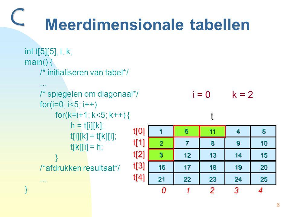 6 Meerdimensionale tabellen int t[5][5], i, k; main() { /* initialiseren van tabel*/... /* spiegelen om diagonaal*/ for(i=0; i<5; i++) for(k=i+1; k<5;