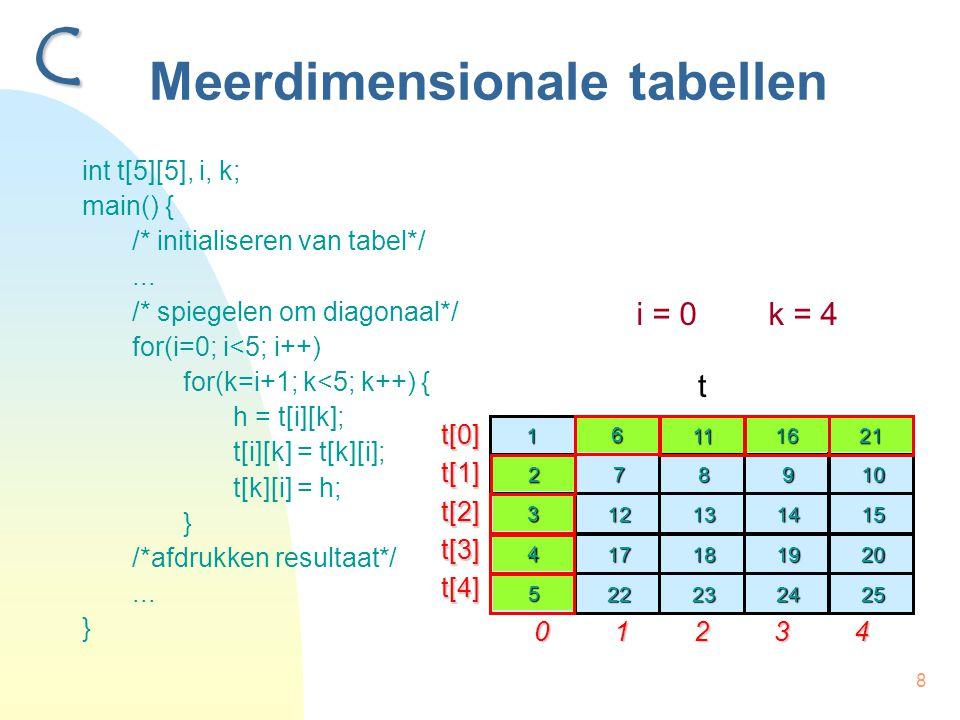 8 Meerdimensionale tabellen int t[5][5], i, k; main() { /* initialiseren van tabel*/... /* spiegelen om diagonaal*/ for(i=0; i<5; i++) for(k=i+1; k<5;