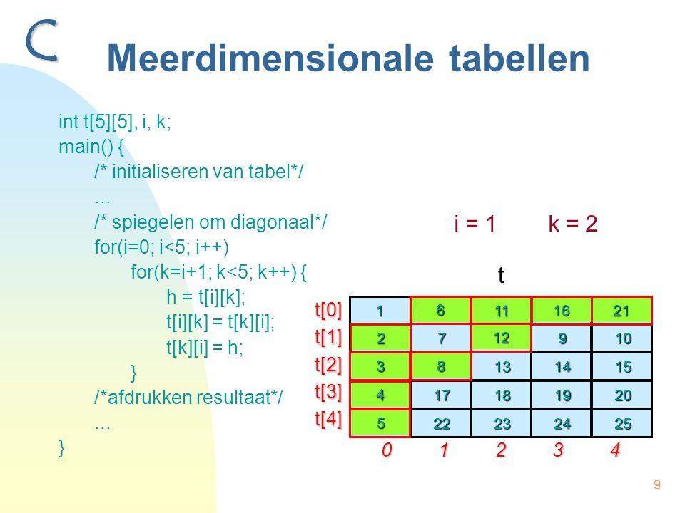 9 Meerdimensionale tabellen int t[5][5], i, k; main() { /* initialiseren van tabel*/... /* spiegelen om diagonaal*/ for(i=0; i<5; i++) for(k=i+1; k<5;
