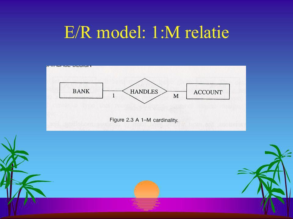 Stap 4: 1-1 relaties Voor elke 1-1 relatie: s Maak een kolom in één relatie (en ook echt maar in één!) die de verwijzing representeert.