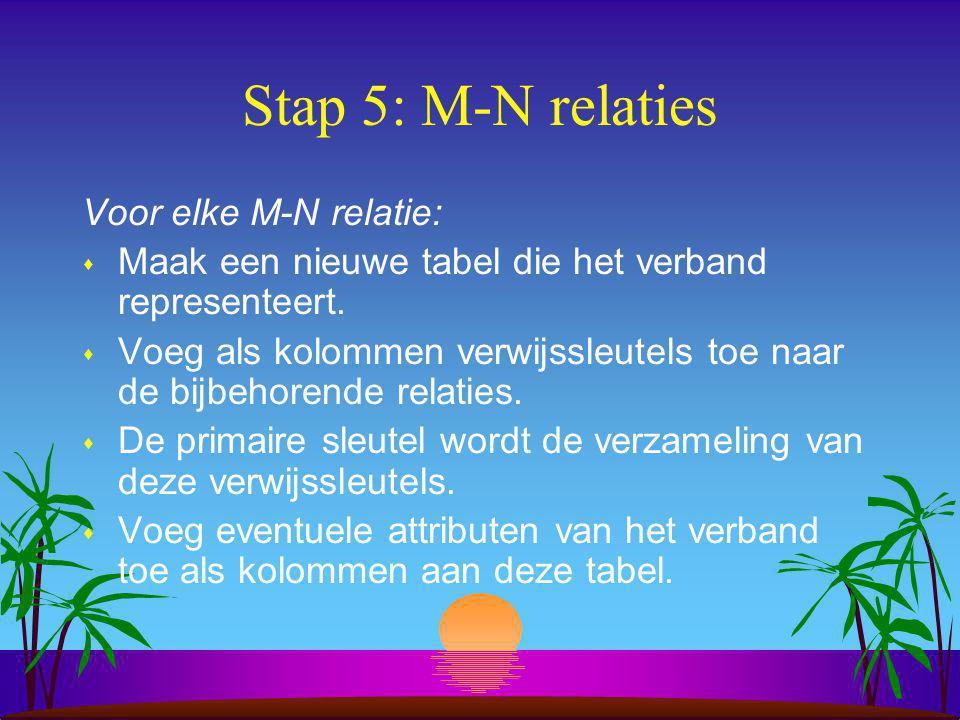 E/R model : M:N relatie