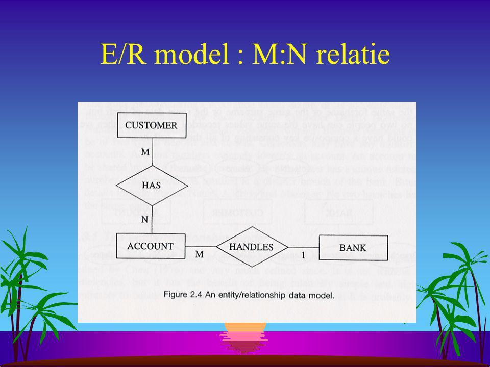 Stap 6a: Multi-valued attributen Voor elk multi-valued attribuut: s Maak een 'base-relation' met de naam van het verband.