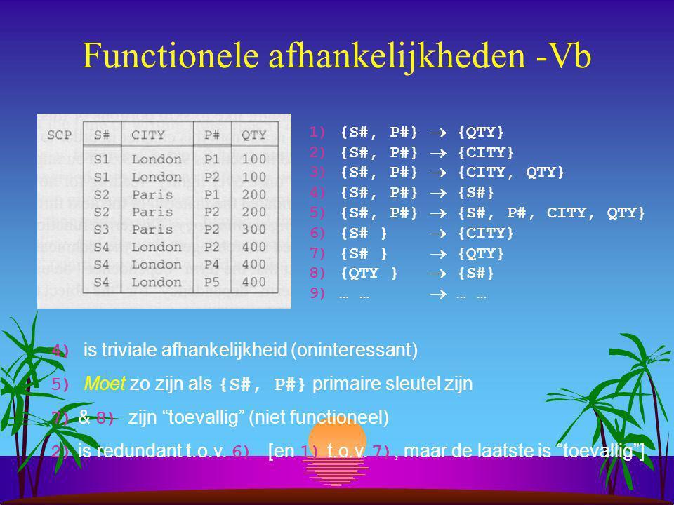 1 e normaalvorm (1NF) s Elke cel bevat precies één waarde s 0NF  1NF: –door toevoegen van extra tuples –of door de zich herhalende groep(en) in een aparte tabel te zetten