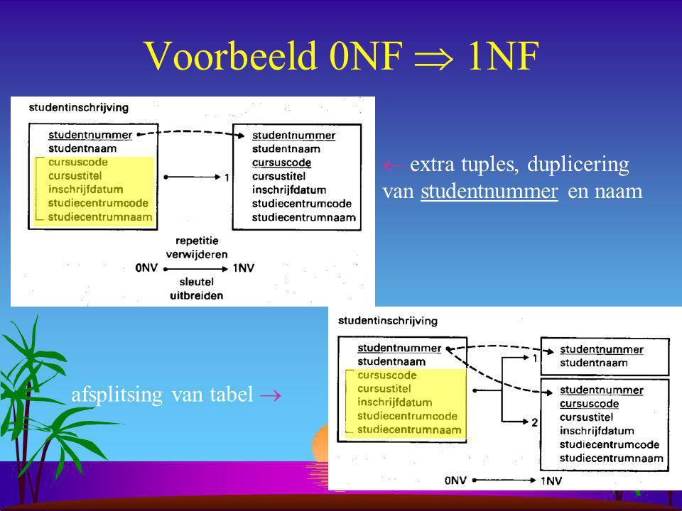 2 e normaalvorm (2NF) s Een relatie is in de 2 e normaalvorm als: –de tabel is in de 1 e normaalvorm EN elk (niet-sleutel)attribuut is volledig functioneel afhankelijk van de volledige primaire sleutel.