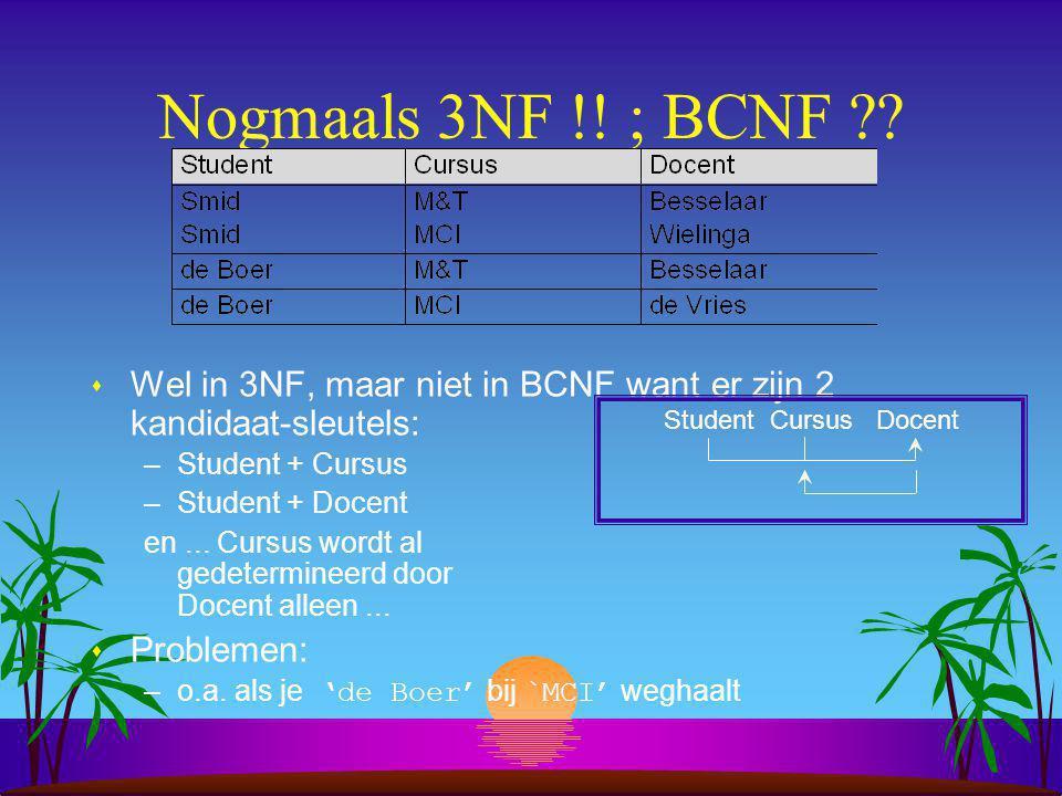 BCNF s Maar … … toevoegen: Smid + de Vries mag niet.