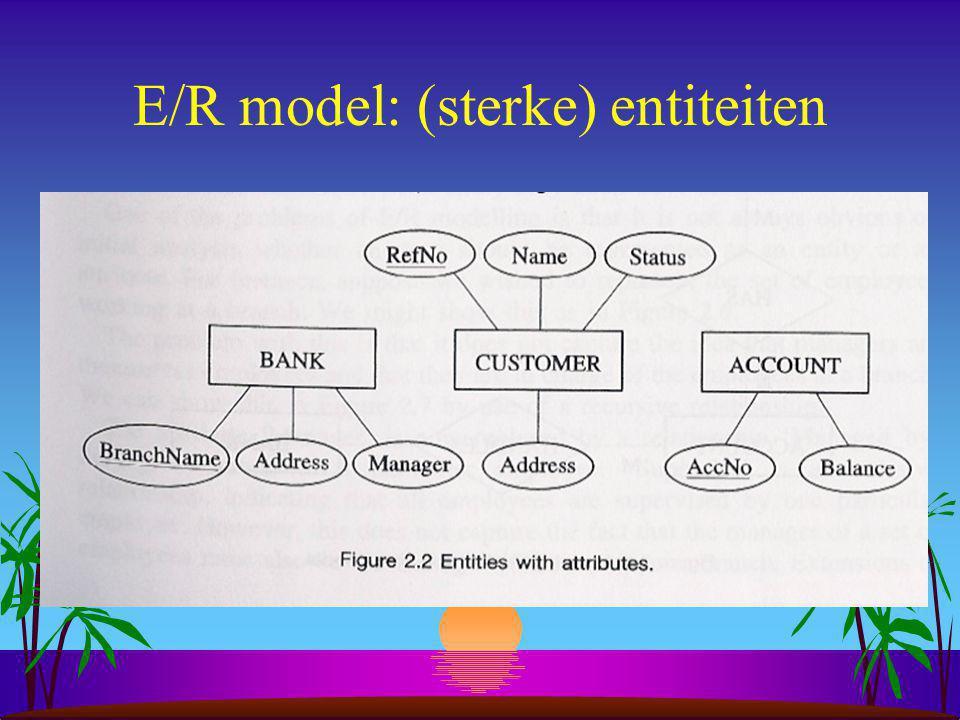 Stap 2: zwakke entiteiten Voor elke zwakke entiteit: s Maak een 'base-relation' met de naam van die entiteit, s Maak een kolom voor elk (eenvoudig) attribuut, s Voeg – als verwijssleutel(s) – de(het) sleutelattribu(u)t(en) toe van de entiteit(en) waarvan deze zwakke entiteit afhangt, s De primaire sleutel wordt de verzameling van deze verwijssleutels.