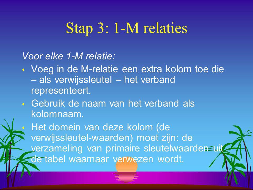 E/R model: 1:M relatie