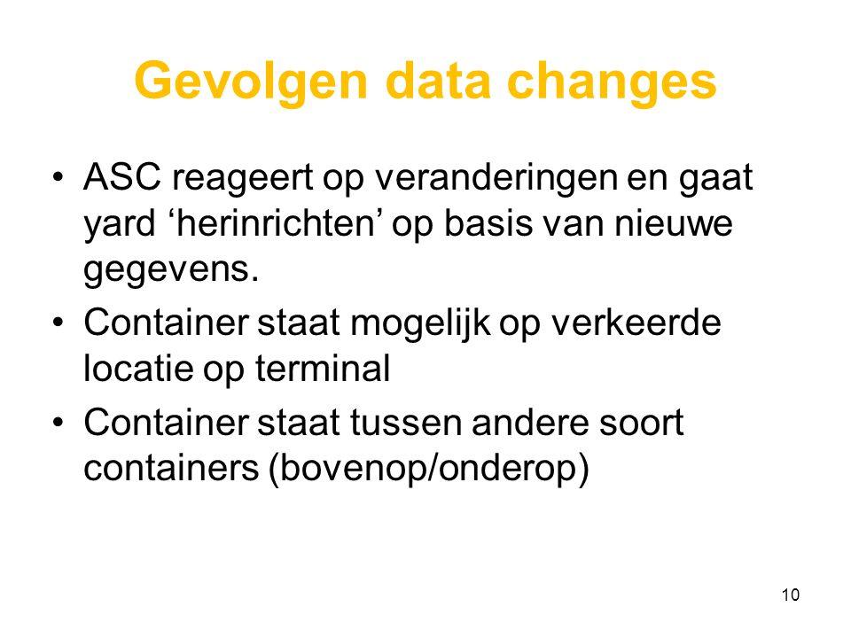 Gevolgen data changes ASC reageert op veranderingen en gaat yard 'herinrichten' op basis van nieuwe gegevens.