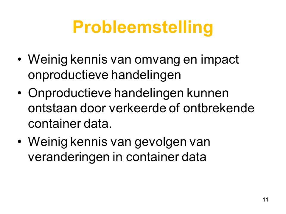 Probleemstelling Weinig kennis van omvang en impact onproductieve handelingen Onproductieve handelingen kunnen ontstaan door verkeerde of ontbrekende container data.