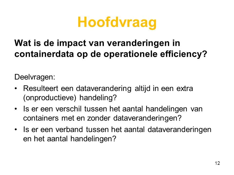 Hoofdvraag Wat is de impact van veranderingen in containerdata op de operationele efficiency.