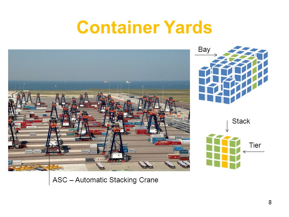 Literatuur Steenken (2004): At European terminals 30–40 % of the export containers arrive at the terminal lacking accurate data for the respective vessel, the discharge port, or container weight – data which are necessary to make a good storage decision.