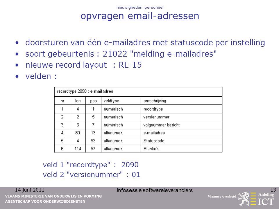 14 juni 2011 infosessie softwareleveranciers 13 nieuwigheden personeel opvragen email-adressen doorsturen van één e-mailadres met statuscode per inste