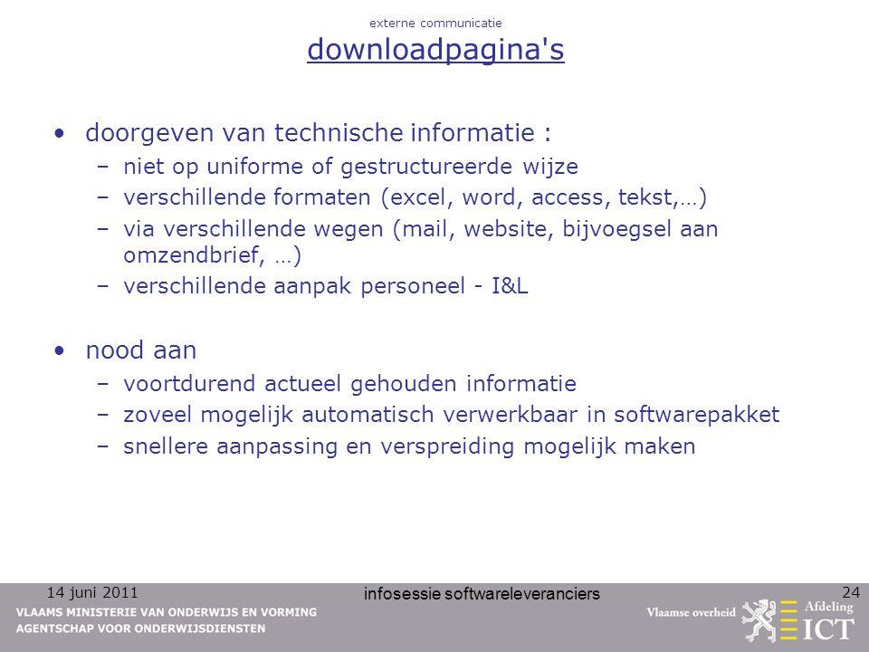14 juni 2011 infosessie softwareleveranciers 24 externe communicatie downloadpagina's doorgeven van technische informatie : –niet op uniforme of gestr