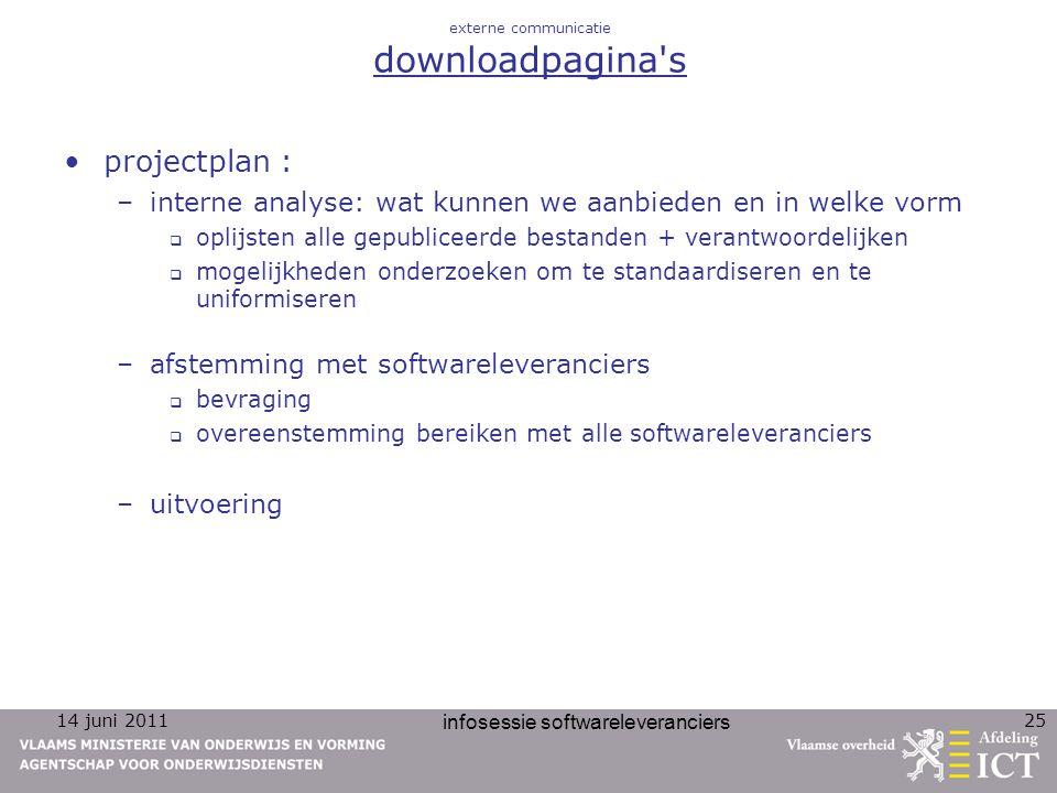 14 juni 2011 infosessie softwareleveranciers 25 externe communicatie downloadpagina's projectplan : –interne analyse: wat kunnen we aanbieden en in we