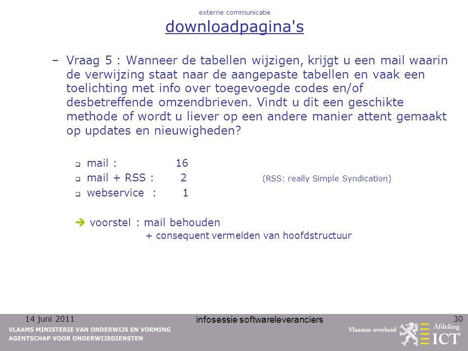 14 juni 2011 infosessie softwareleveranciers 30 externe communicatie downloadpagina's –Vraag 5 : Wanneer de tabellen wijzigen, krijgt u een mail waari