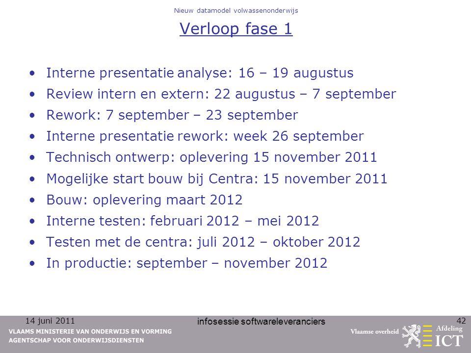 14 juni 2011 infosessie softwareleveranciers 42 Nieuw datamodel volwassenonderwijs Verloop fase 1 Interne presentatie analyse: 16 – 19 augustus Review