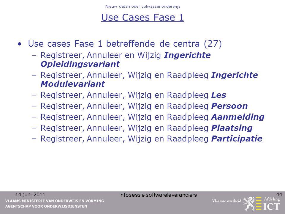 14 juni 2011 infosessie softwareleveranciers 44 Nieuw datamodel volwassenonderwijs Use Cases Fase 1 Use cases Fase 1 betreffende de centra (27) –Regis