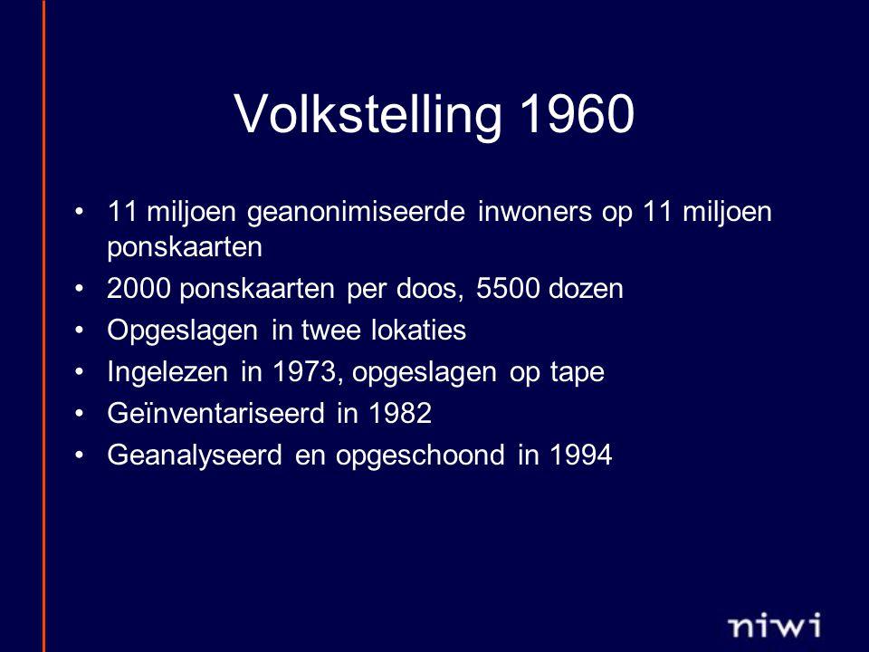 Volkstelling 1960 11 miljoen geanonimiseerde inwoners op 11 miljoen ponskaarten 2000 ponskaarten per doos, 5500 dozen Opgeslagen in twee lokaties Inge