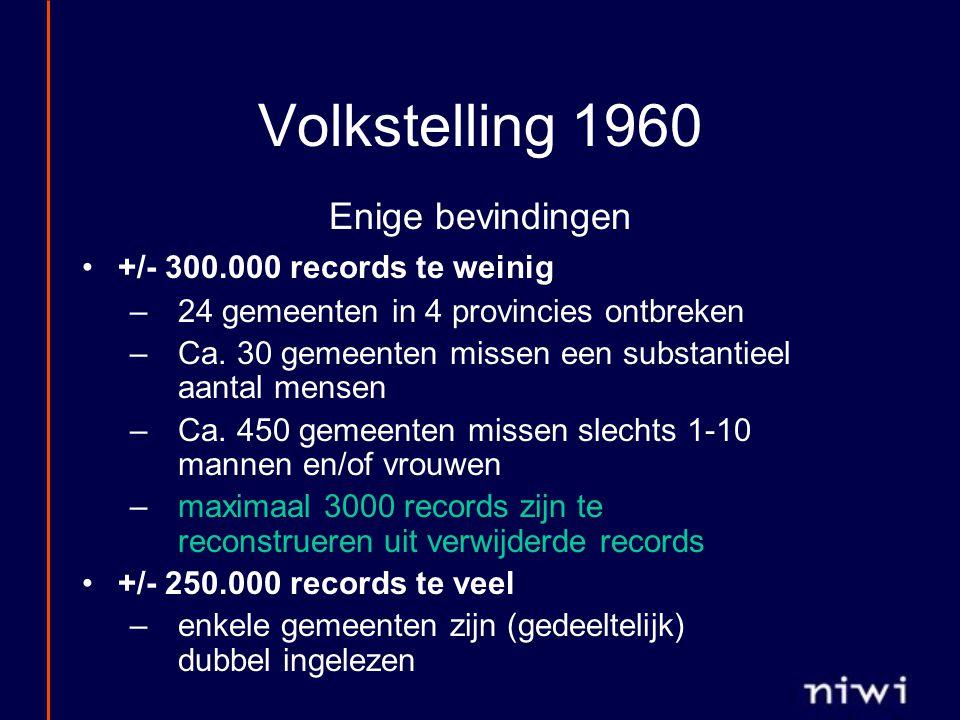 Volkstelling 1960 Enige bevindingen +/- 300.000 records te weinig –24 gemeenten in 4 provincies ontbreken – Ca. 30 gemeenten missen een substantieel a