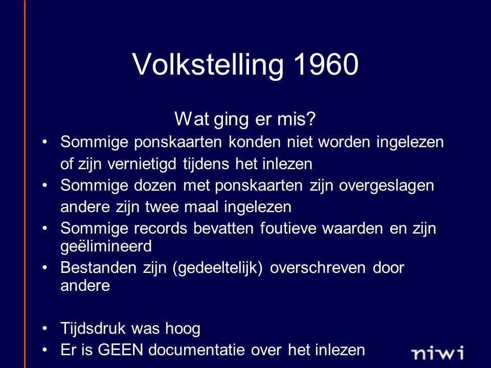 Volkstelling 1960 Wat ging er mis.