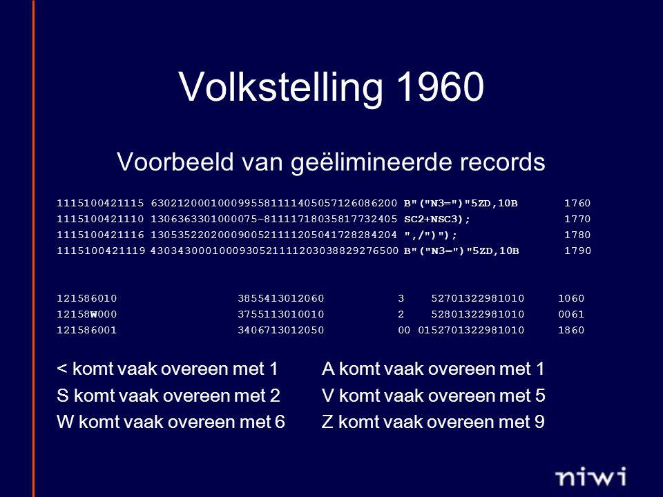 Volkstelling 1960 Voorbeeld van geëlimineerde records 1115100421115 6302120001000995581111405057126086200 B