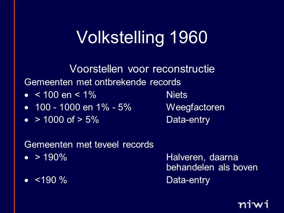 Volkstelling 1960 Voorstellen voor reconstructie Gemeenten met ontbrekende records  < 100 en < 1%Niets  100 - 1000 en 1% - 5%Weegfactoren  > 1000 of > 5%Data-entry Gemeenten met teveel records  > 190%Halveren, daarna behandelen als boven  <190 %Data-entry