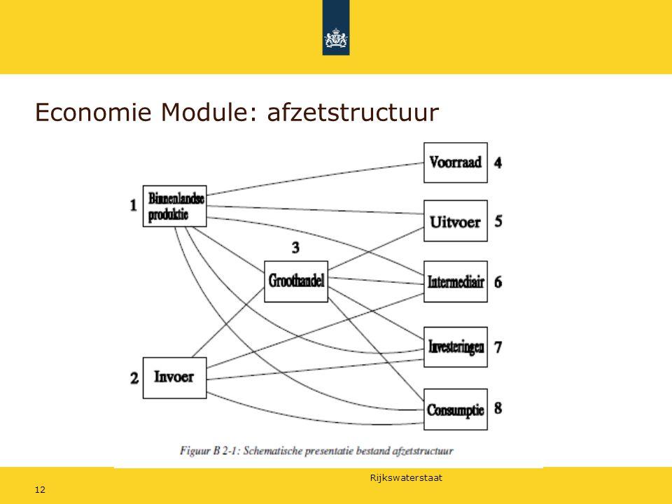 Rijkswaterstaat 12 Economie Module: afzetstructuur