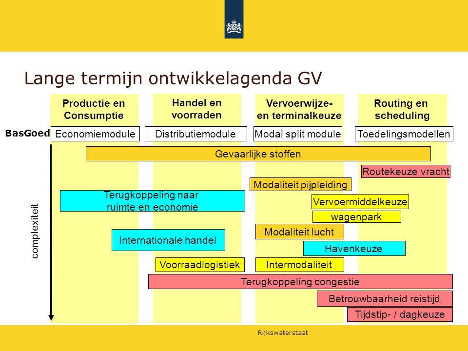 Rijkswaterstaat BasGoed Lange termijn ontwikkelagenda GV Vervoerwijze- en terminalkeuze Routing en scheduling Handel en voorraden Productie en Consump
